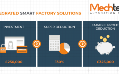A huge incentive to invest in a 'factory of the future' with the new Super-Deduction Scheme